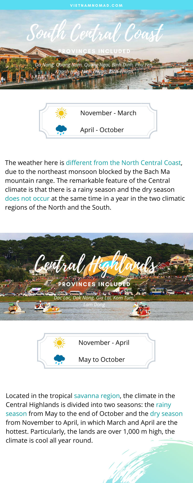 Vietnam weather infographic - The climate in South Central Coast and Central Highlands of Vietnam