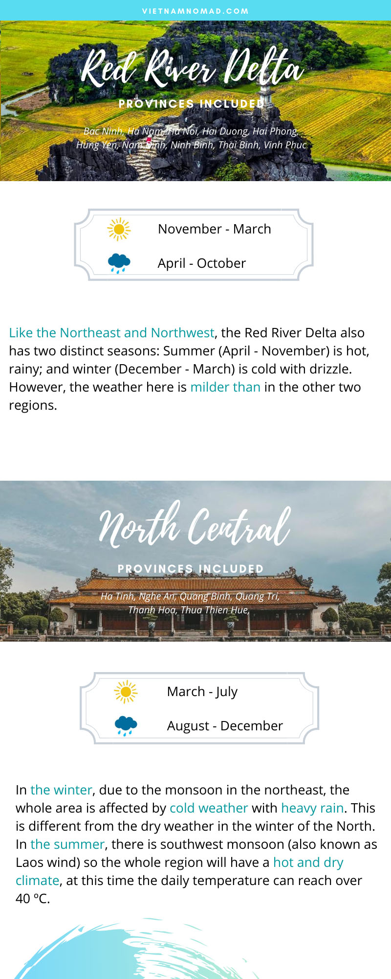 Vietnam weather infographic - The climate in the Red River Delta and North Central