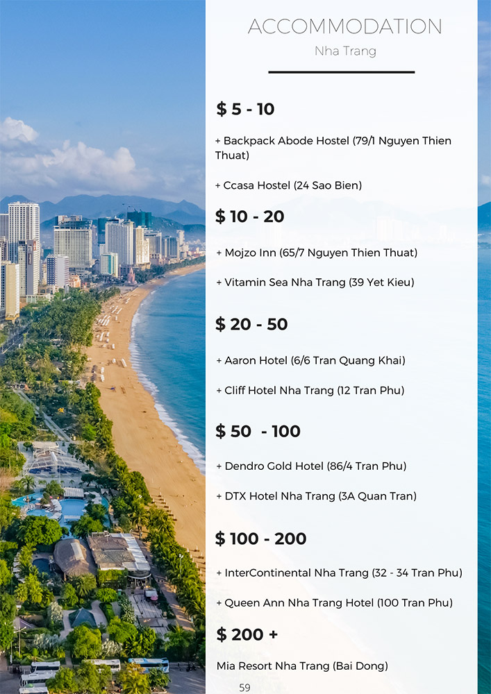 Vietnam Travel Guide Book Accommodation in Nha Trang