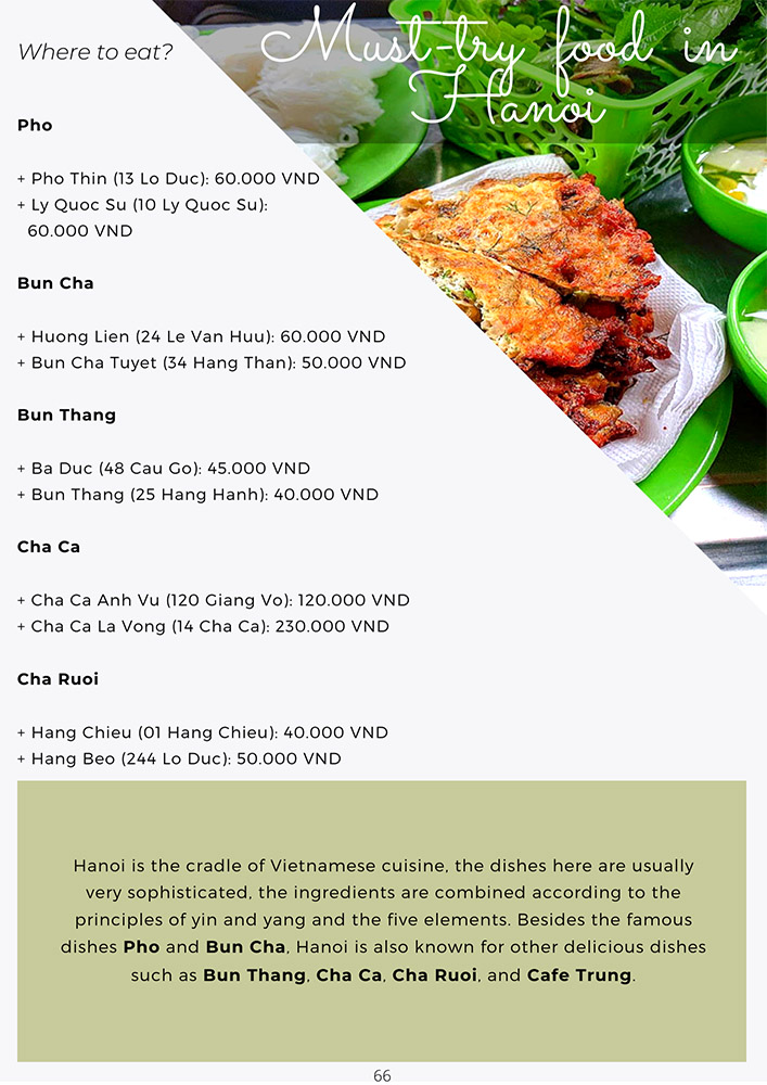 Vietnam Travel Guide Book - Hanoi - Food to try